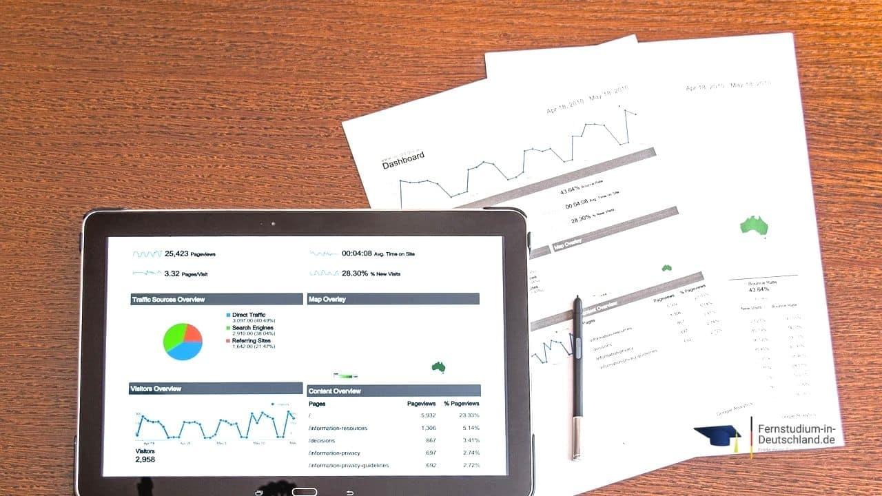 Master Thesis Fernstudium Online Marketing